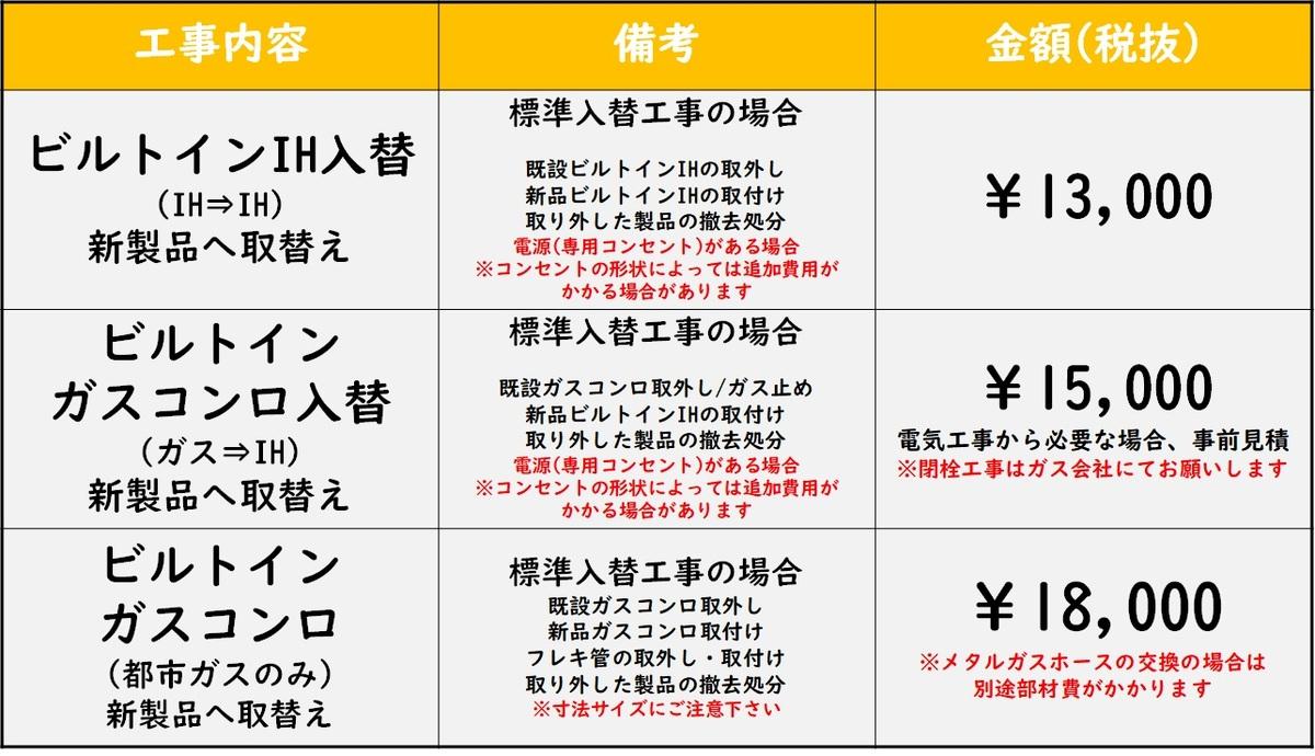 キッチン廻り価格表.jpg