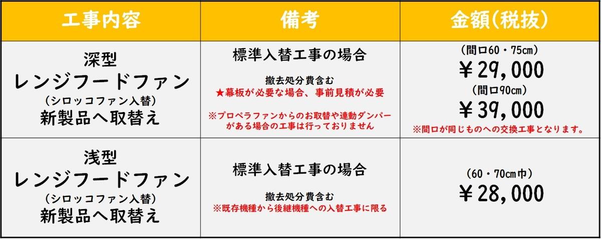 キッチン廻り②.jpg